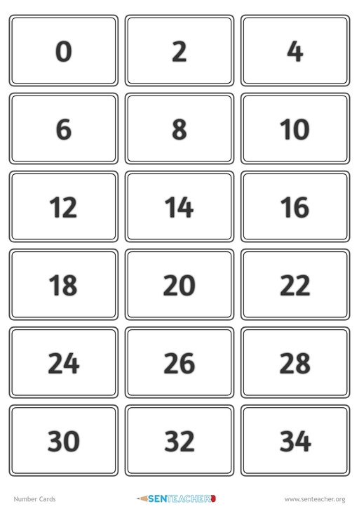graphic relating to Printable Number Cards named SEN Trainer ⋆ Range Playing cards ⋆ Printable Flash Playing cards
