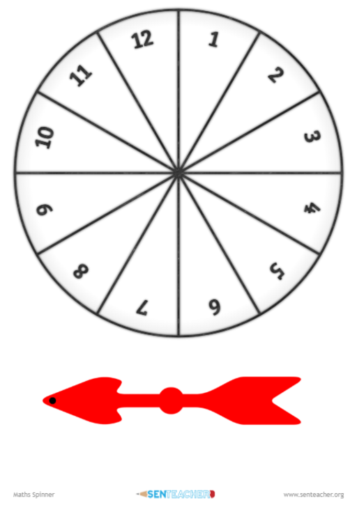 graphic regarding Printable Spinner referred to as SEN Trainer ⋆ Maths Spinners ⋆ Printable Match Spinner